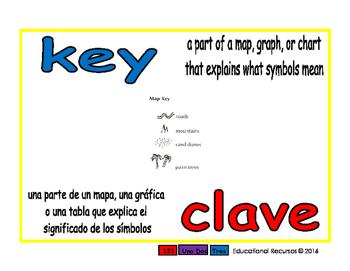key/clave prim 1-way blue/rojo