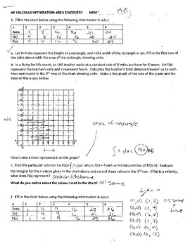 key to AP Calculus Integration-Area Discovery Activity