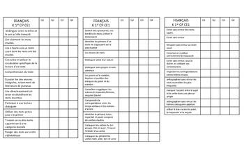 kindergarten 1st grade / cp ce1 progress report