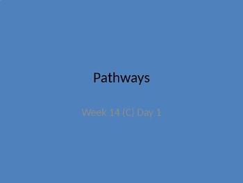 kindergarten Pathways to Reading powerpoint Day 1 letter Cc