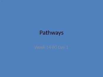 kindergarten Pathways to Reading powerpoint Day 1 letter Kk