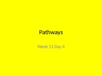 kindergarten Pathways to Reading powerpoint Day 4 letter Ii