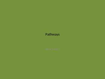 kindergarten Pathways to Reading powerpoint Day 4 Letter Ff