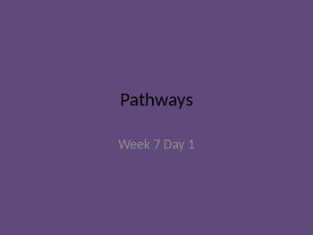 kindergarten pathways to Reading powerpoint Day 1 Letter Pp
