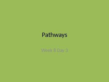 kindergarten pathways to Reading powerpoint Day 3 Letter Bb