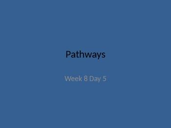 kindergarten pathways to Reading powerpoint Day 5 Letter Bb