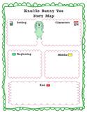 knuffle Bunny/Nuffle Bunny Too Story Map