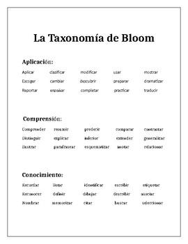 la taxonomía