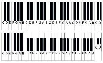 labeled piano keyboard