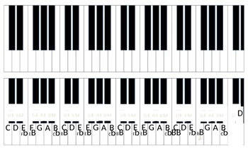 photo about Piano Keyboard Printable identify classified piano keyboard PRINTABLE
