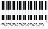 labeled piano keyboard PRINTABLE