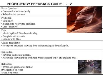 landforms standards and proficiency feedback forms