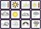 le vocabulaire thématique - la météo