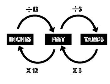 length conversion chart