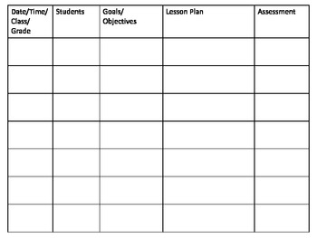 Lesson plan template for special education inclusion teachers by lesson plan template for special education inclusion teachers pronofoot35fo Gallery