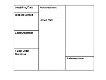 Lesson Plan Template For Special Education Inclusion Teachers By - Lesson plan template special education