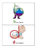 letter b vs. letter d