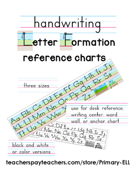 letter formation reference chart