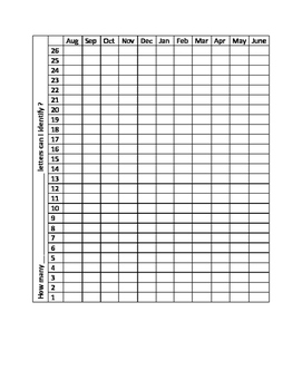 letter identification graph