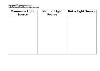 light and shadows light sources man-made light sources natural light sources