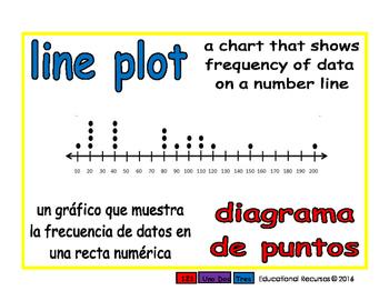 line plot/diagrama de puntos prim 1-way blue/rojo