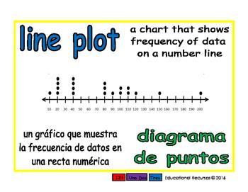 line plot/diagrama de puntos prim 1-way blue/verde
