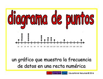 line plot/diagrama de puntos prim 2-way blue/rojo