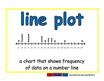 line plot/diagrama de puntos prim 2-way blue/verde