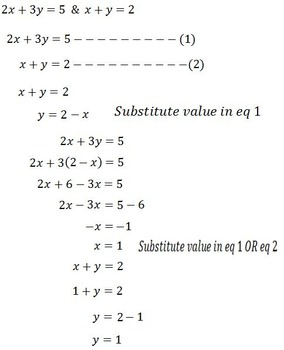 linear equations in Two variables (Substitution Method )
