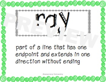line,segment,ray,angle, and points poster - Math SOL 3.15ab & CCSS Math 4.G.A.1