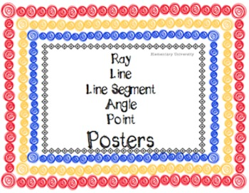 line,segment,ray,angle, and points poster - Math SOL 3.15a