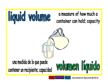 liquid volume/volumen liquido meas 1-way blue/verde