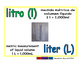 liter/litro meas 1-way blue/verde