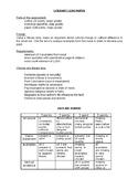 literary lens paper, peer review & rubrics