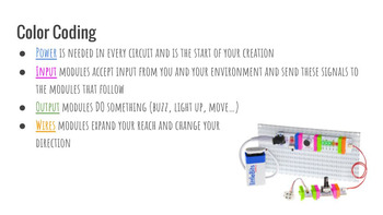 littleBits Training Bundle