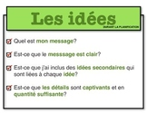 Éléments d'écriture Writing Traits Checklist Posters
