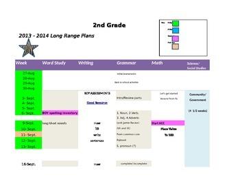 long range plans for 2nd grade