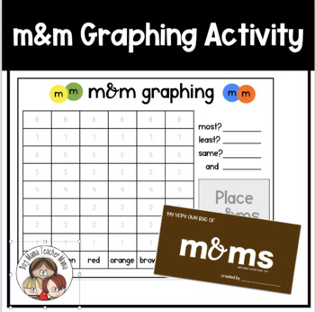 m&m Candy Graphing Activity