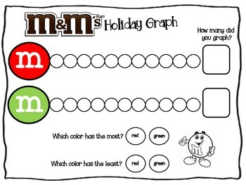 m & m's Holiday Graph