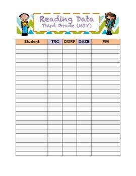 mClass Data Spreadsheet for Third Grade