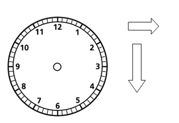 make your own clocks