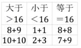 math fact matching Chinese