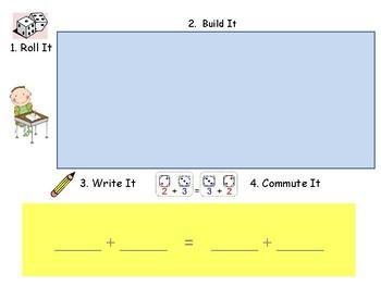math mat commutative property
