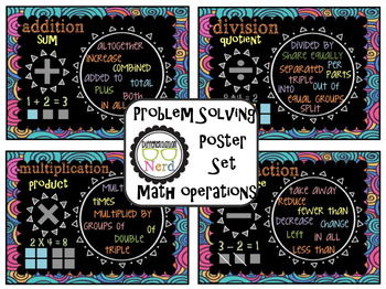 math story problem posters key words: add, subtract, multiply, divide