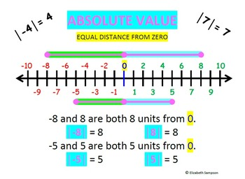 math t-shirt - absolute value and opposites - size MEDIUM