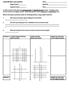 math test corrections sheet with graph