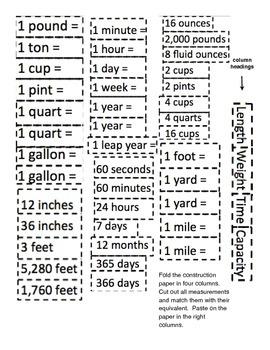 measurement cut and paste