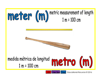 meter/metro meas 1-way blue/rojo