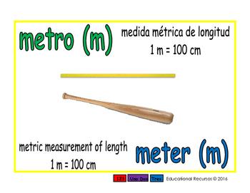 meter/metro meas 1-way blue/verde