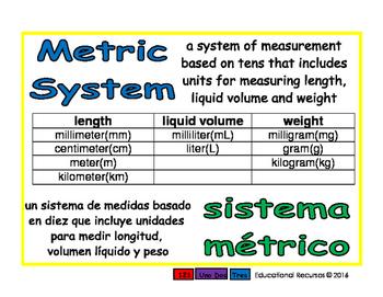 metric system/sistema metrica meas 1-way blue/verde
